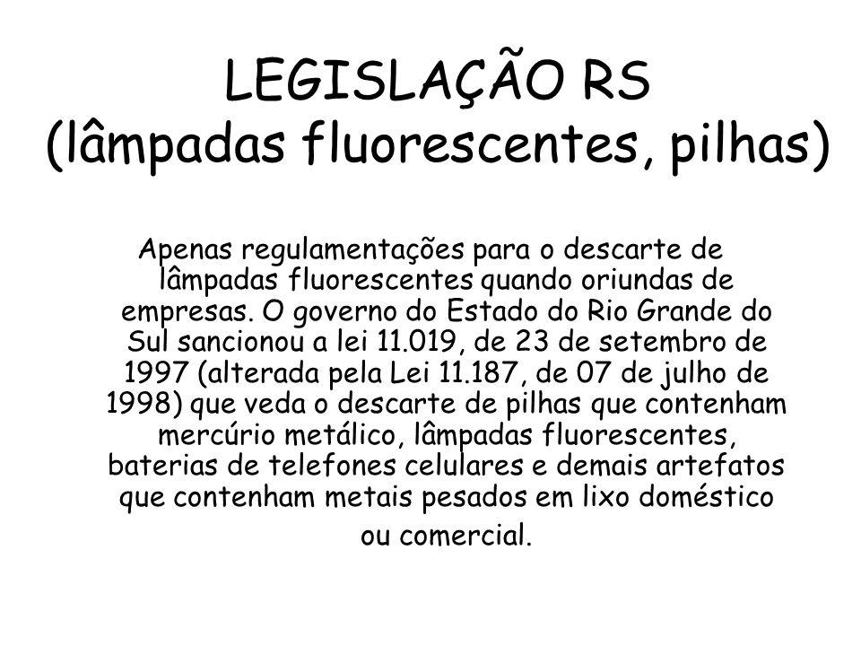LEGISLAÇÃO RS (lâmpadas fluorescentes, pilhas)