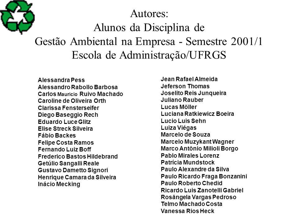 Autores: Alunos da Disciplina de Gestão Ambiental na Empresa - Semestre 2001/1 Escola de Administração/UFRGS