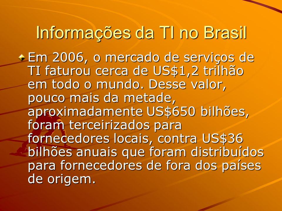 Informações da TI no Brasil
