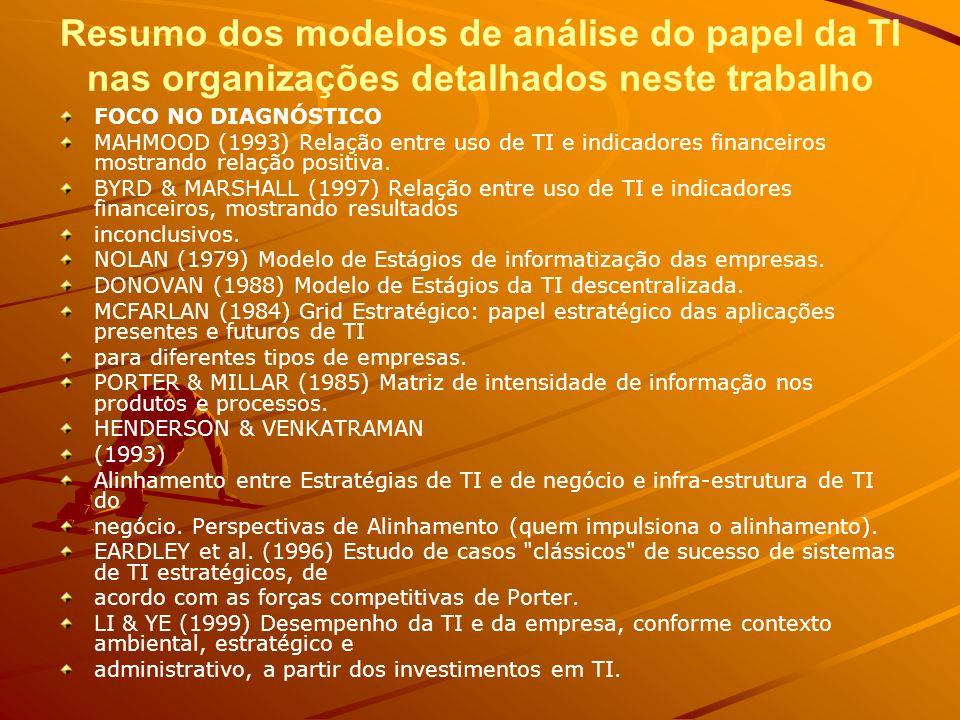 Resumo dos modelos de análise do papel da TI nas organizações detalhados neste trabalho