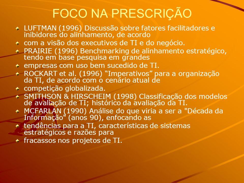 FOCO NA PRESCRIÇÃO LUFTMAN (1996) Discussão sobre fatores facilitadores e inibidores do alinhamento, de acordo.