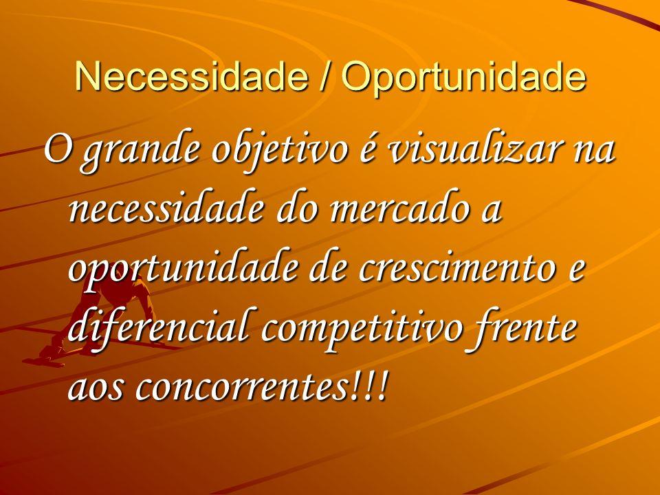 Necessidade / Oportunidade