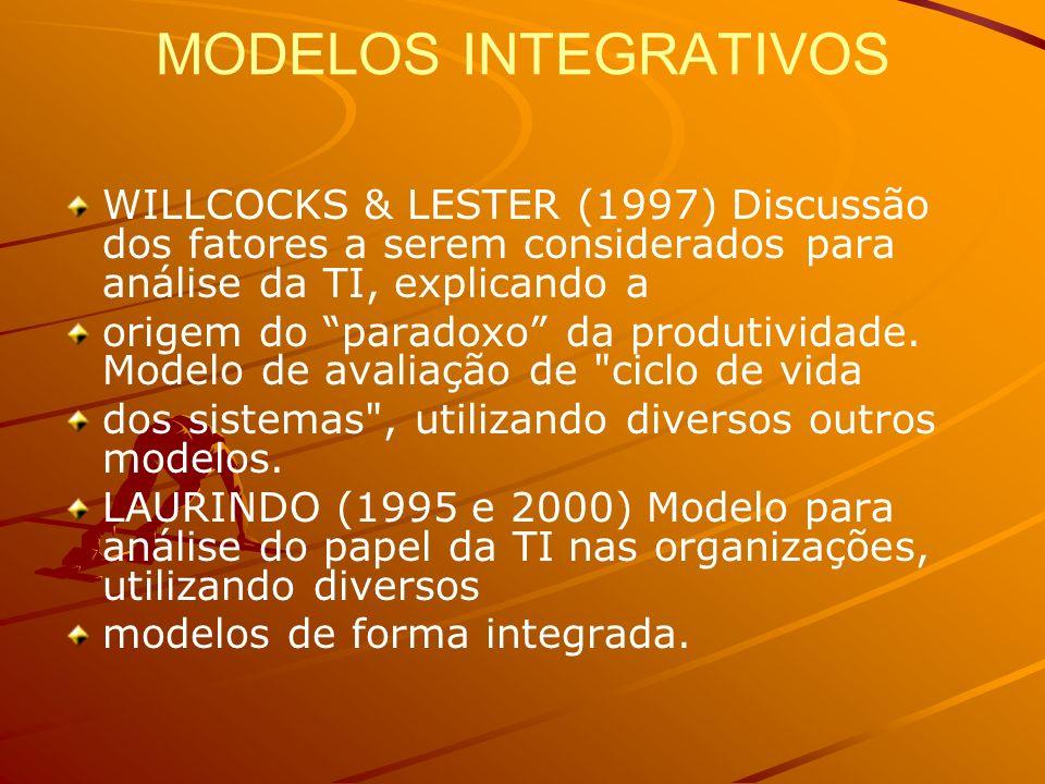 MODELOS INTEGRATIVOS WILLCOCKS & LESTER (1997) Discussão dos fatores a serem considerados para análise da TI, explicando a.