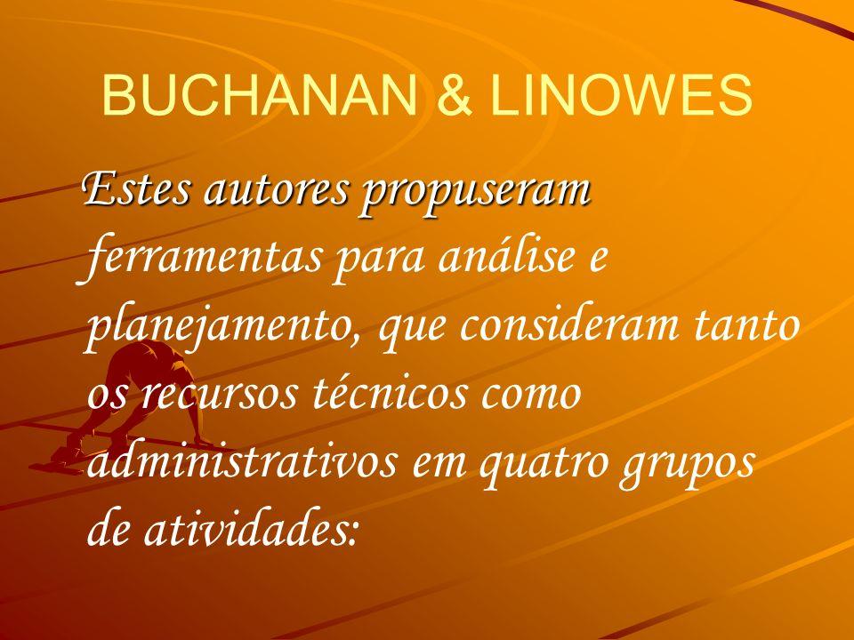 BUCHANAN & LINOWES
