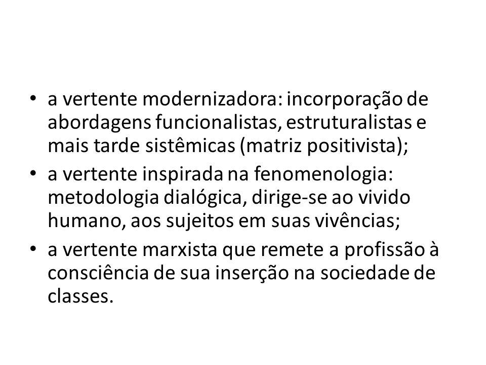 a vertente modernizadora: incorporação de abordagens funcionalistas, estruturalistas e mais tarde sistêmicas (matriz positivista);