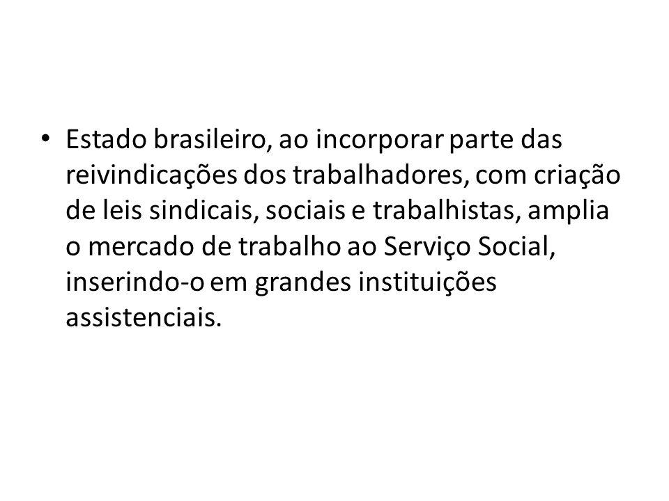 Estado brasileiro, ao incorporar parte das reivindicações dos trabalhadores, com criação de leis sindicais, sociais e trabalhistas, amplia o mercado de trabalho ao Serviço Social, inserindo-o em grandes instituições assistenciais.