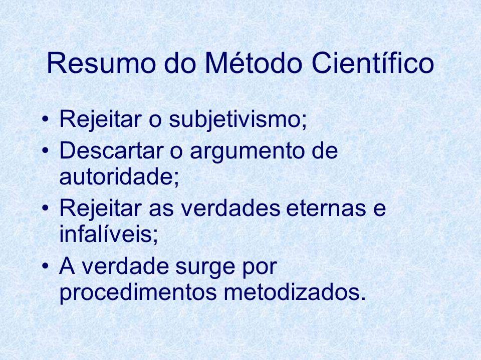 Resumo do Método Científico