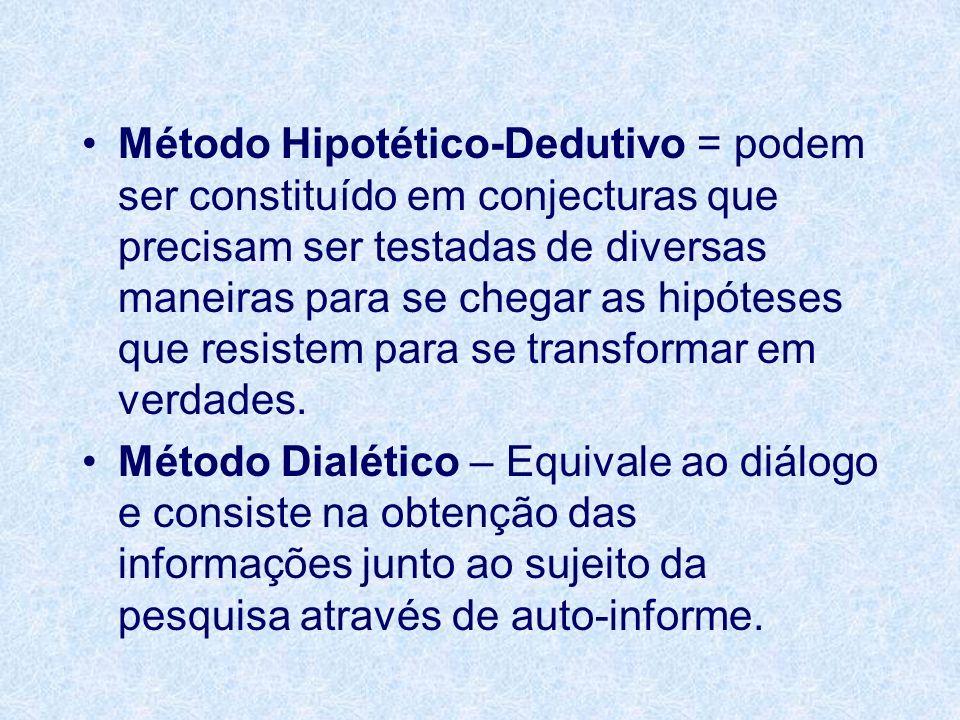 Método Hipotético-Dedutivo = podem ser constituído em conjecturas que precisam ser testadas de diversas maneiras para se chegar as hipóteses que resistem para se transformar em verdades.
