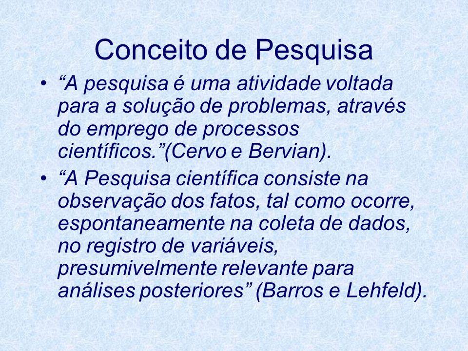 Conceito de Pesquisa A pesquisa é uma atividade voltada para a solução de problemas, através do emprego de processos científicos. (Cervo e Bervian).
