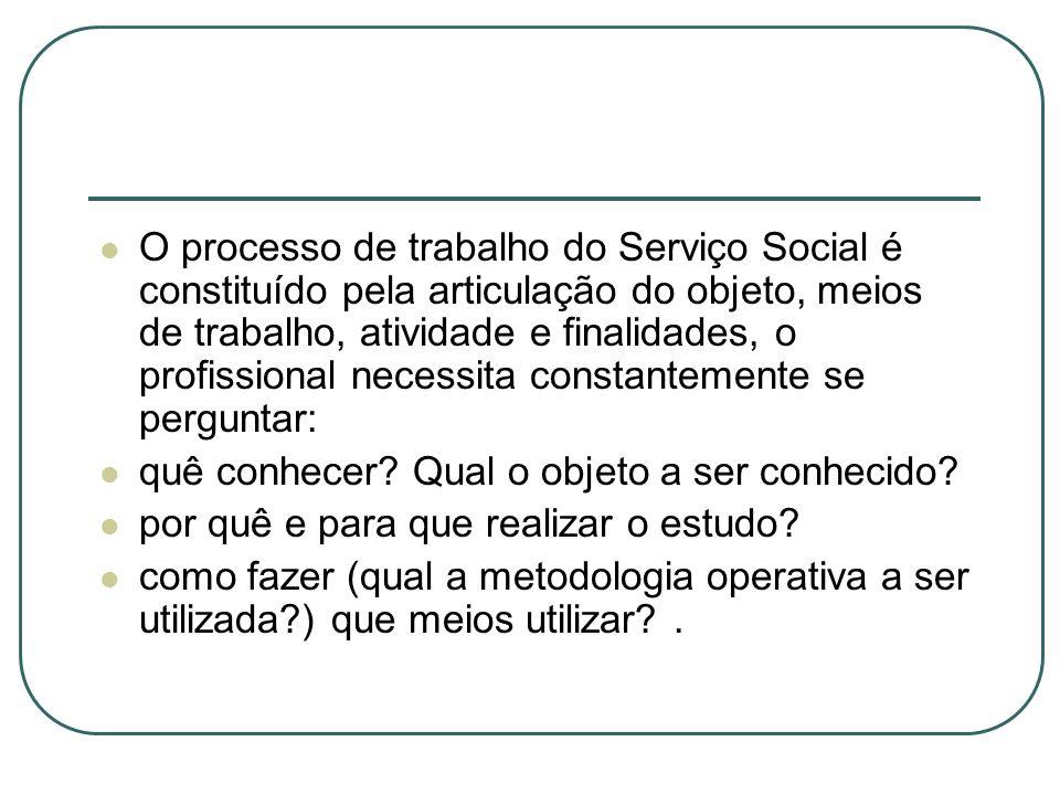 O processo de trabalho do Serviço Social é constituído pela articulação do objeto, meios de trabalho, atividade e finalidades, o profissional necessita constantemente se perguntar: