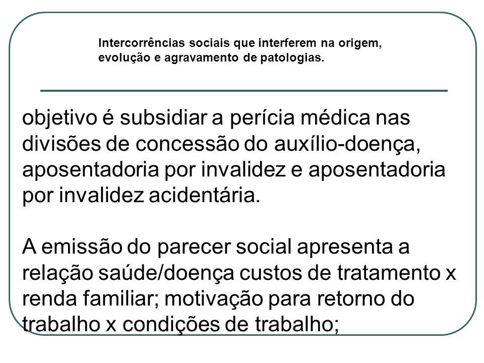 Intercorrências sociais que interferem na origem, evolução e agravamento de patologias.