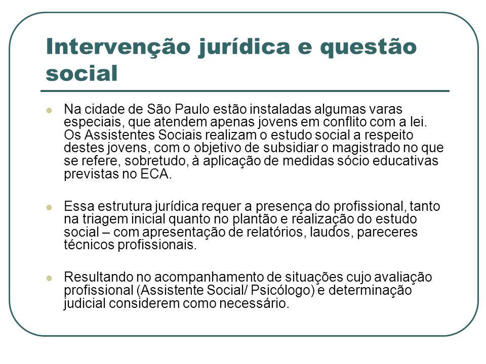 Intervenção jurídica e questão social