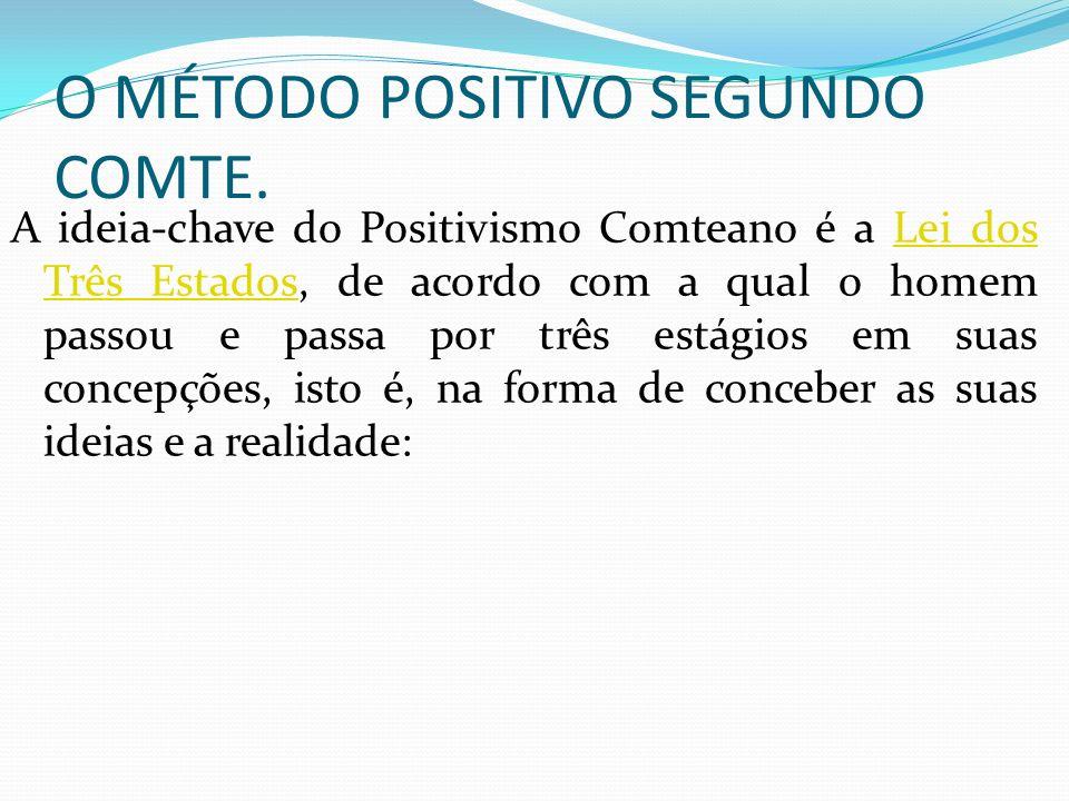 O MÉTODO POSITIVO SEGUNDO COMTE.