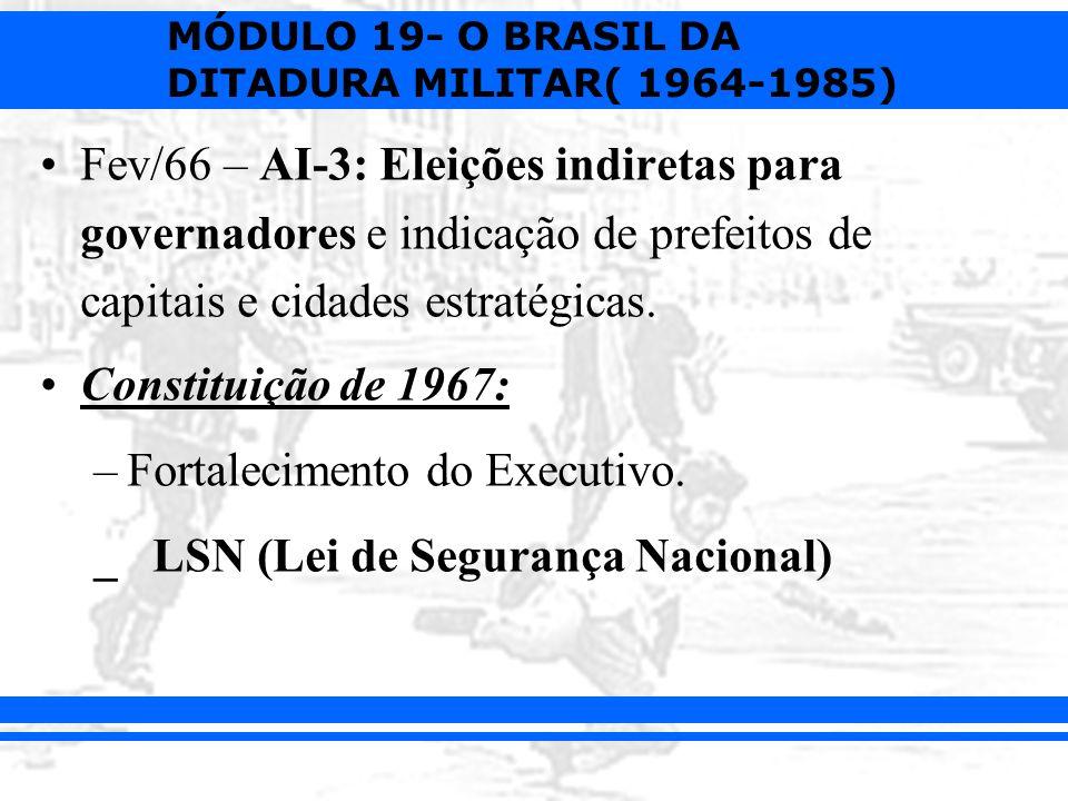 Fev/66 – AI-3: Eleições indiretas para governadores e indicação de prefeitos de capitais e cidades estratégicas.