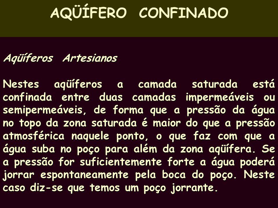 AQÜÍFERO CONFINADO Aqüíferos Artesianos