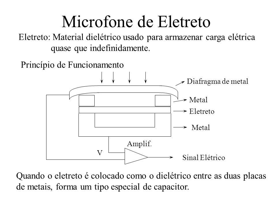 Microfone de Eletreto Eletreto: Material dielétrico usado para armazenar carga elétrica. quase que indefinidamente.
