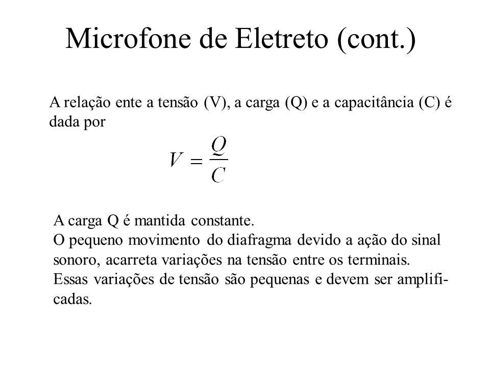 Microfone de Eletreto (cont.)