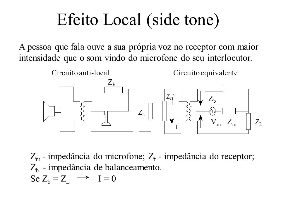 Efeito Local (side tone)