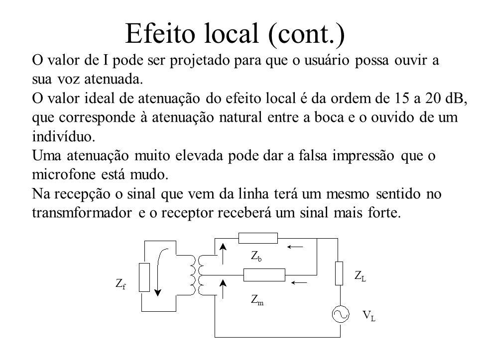 Efeito local (cont.) O valor de I pode ser projetado para que o usuário possa ouvir a. sua voz atenuada.