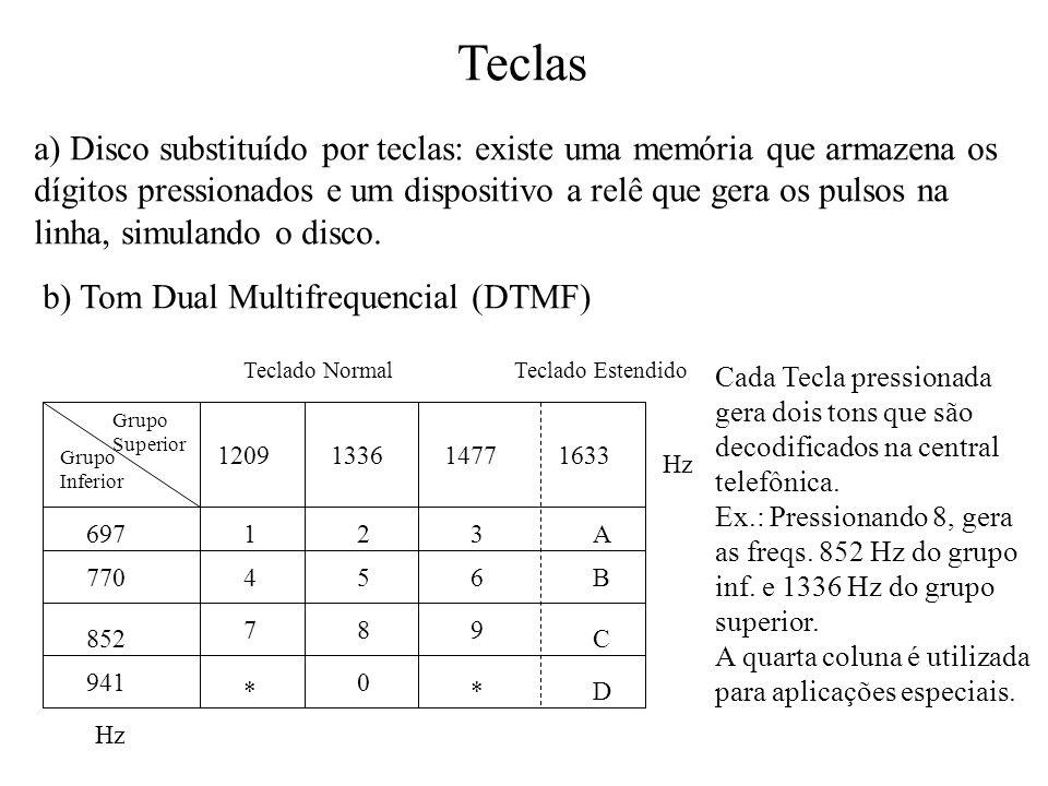Teclas a) Disco substituído por teclas: existe uma memória que armazena os. dígitos pressionados e um dispositivo a relê que gera os pulsos na.