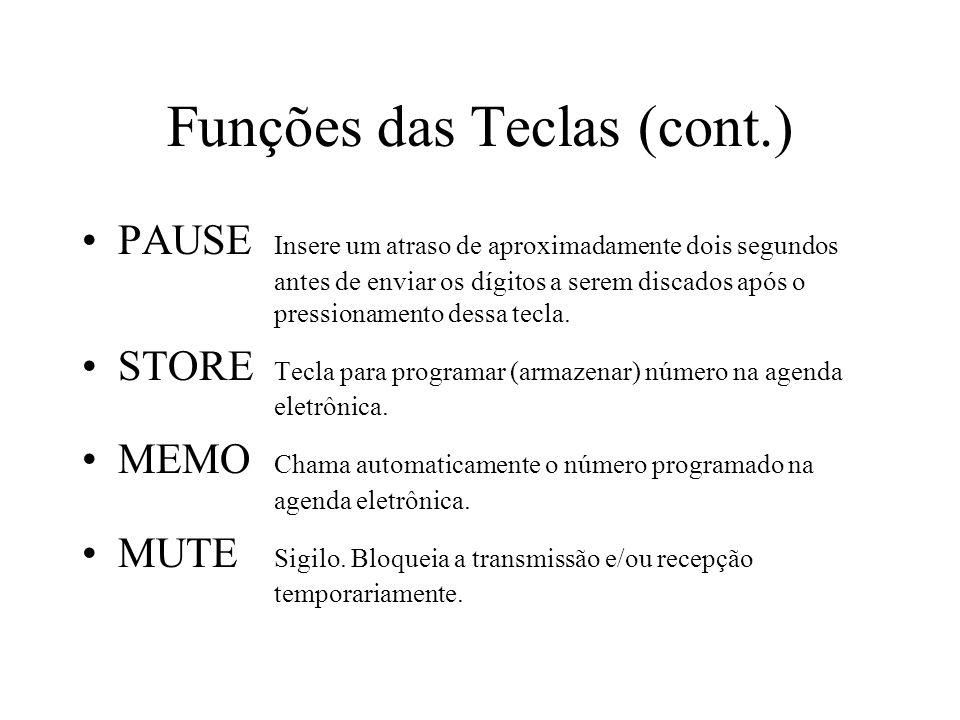 Funções das Teclas (cont.)