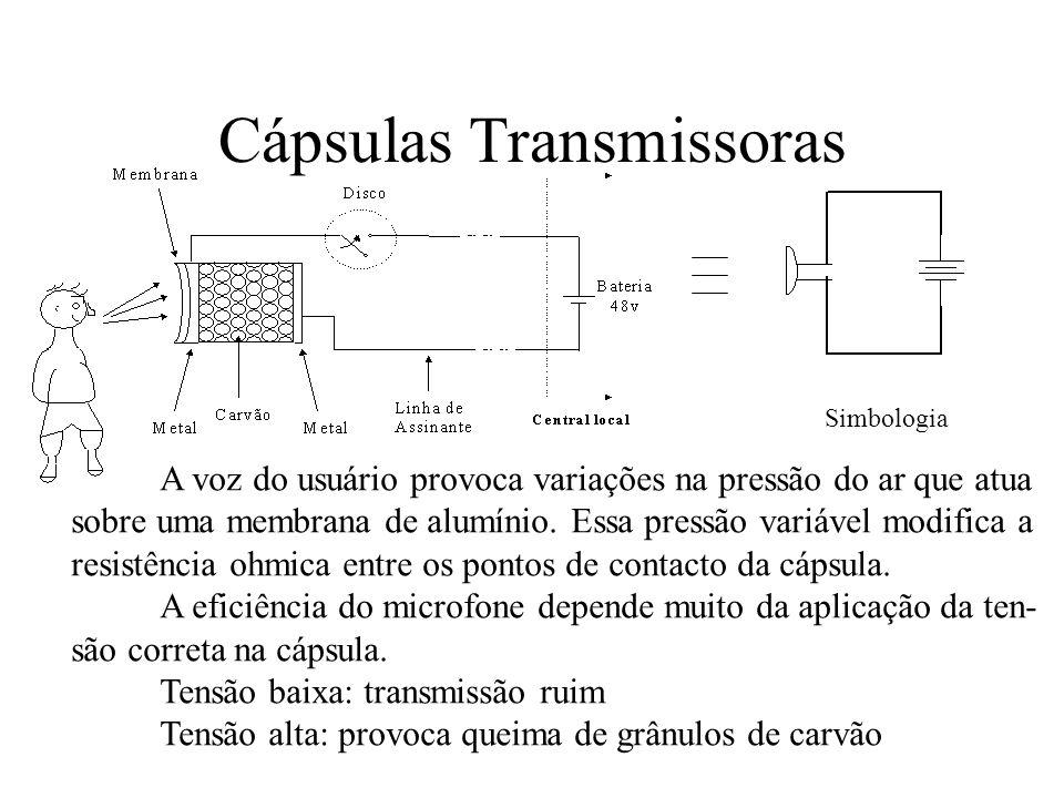 Cápsulas Transmissoras