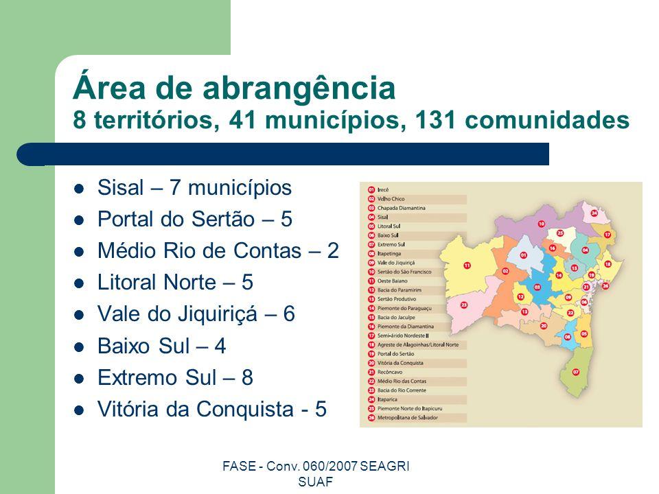Área de abrangência 8 territórios, 41 municípios, 131 comunidades