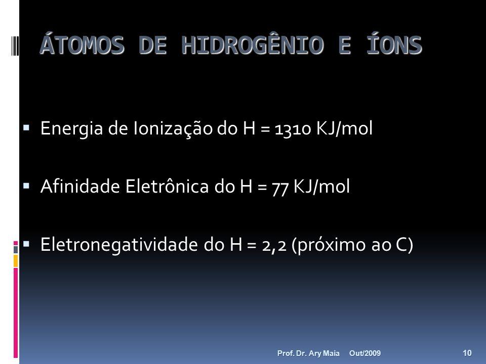 ÁTOMOS DE HIDROGÊNIO E ÍONS