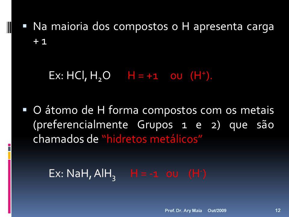 Na maioria dos compostos o H apresenta carga + 1