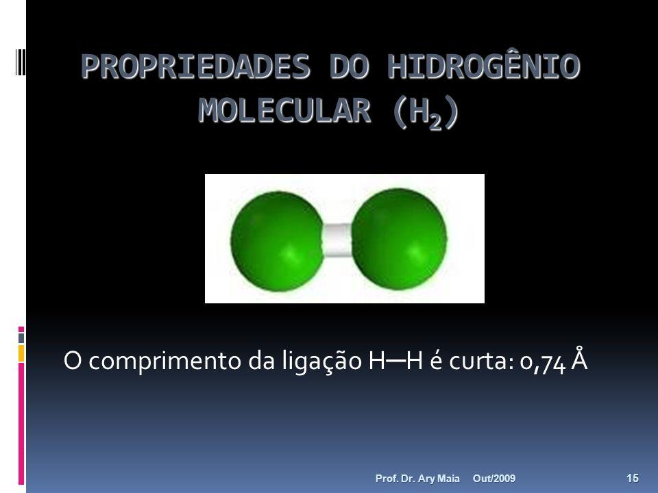 PROPRIEDADES DO HIDROGÊNIO MOLECULAR (H2)