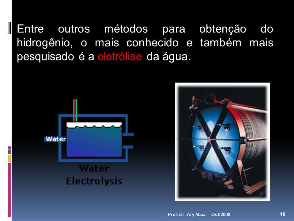 Entre outros métodos para obtenção do hidrogênio, o mais conhecido e também mais pesquisado é a eletrólise da água.