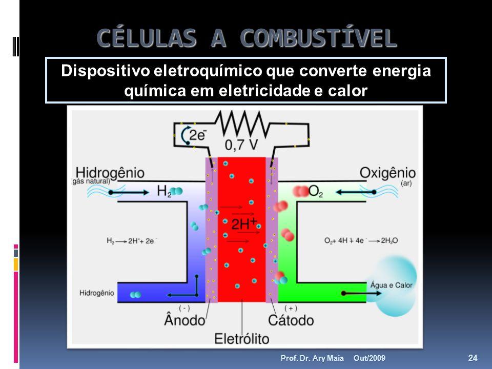 CÉLULAS A COMBUSTÍVEL Dispositivo eletroquímico que converte energia química em eletricidade e calor.