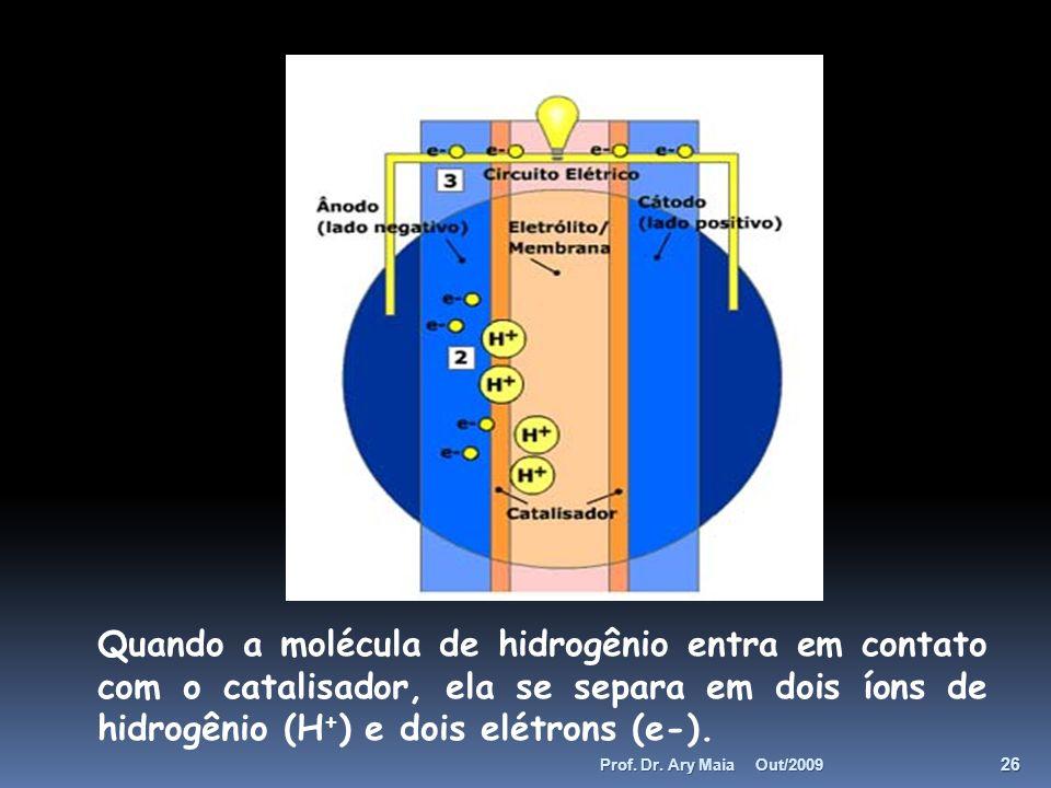 Quando a molécula de hidrogênio entra em contato com o catalisador, ela se separa em dois íons de hidrogênio (H+) e dois elétrons (e-).