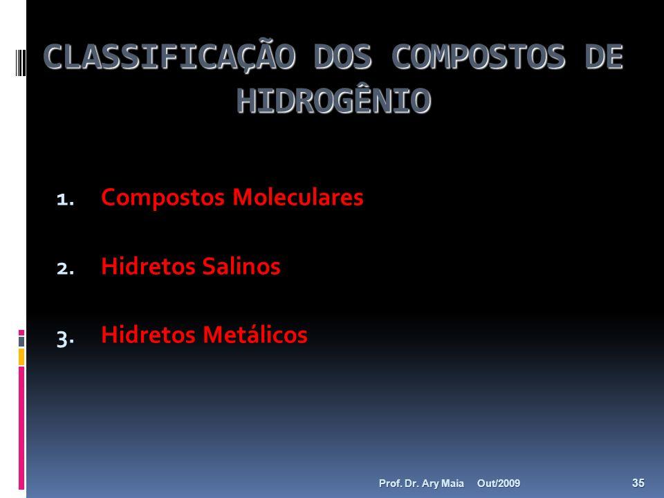 CLASSIFICAÇÃO DOS COMPOSTOS DE HIDROGÊNIO