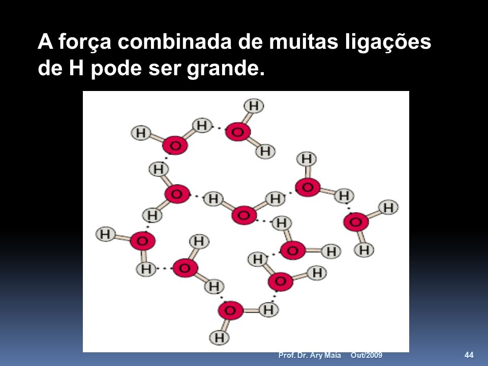 A força combinada de muitas ligações de H pode ser grande.