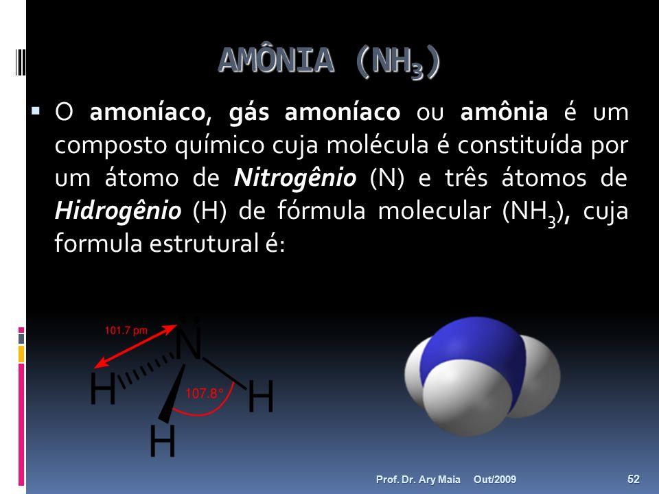 AMÔNIA (NH3)