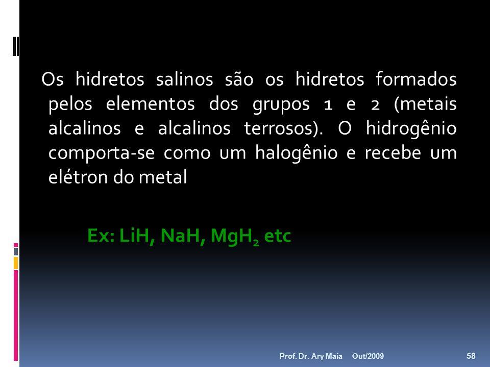 Os hidretos salinos são os hidretos formados pelos elementos dos grupos 1 e 2 (metais alcalinos e alcalinos terrosos). O hidrogênio comporta-se como um halogênio e recebe um elétron do metal Ex: LiH, NaH, MgH2 etc
