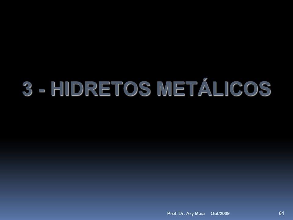 3 - HIDRETOS METÁLICOS Prof. Dr. Ary Maia Out/2009