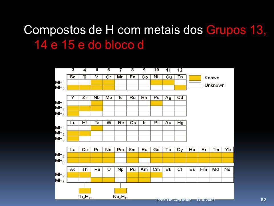 Compostos de H com metais dos Grupos 13, 14 e 15 e do bloco d
