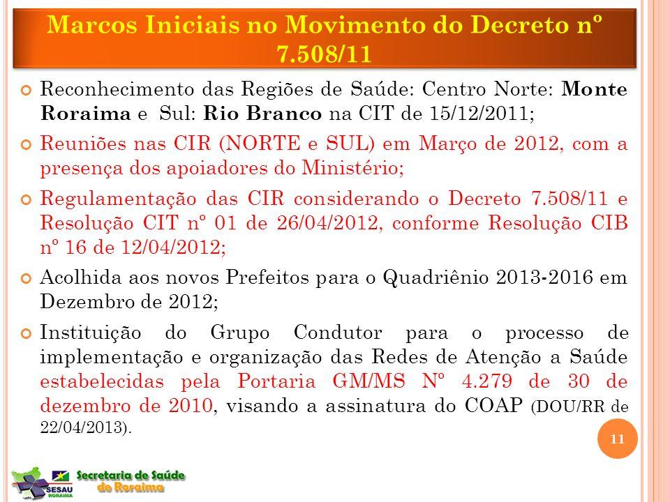 Marcos Iniciais no Movimento do Decreto nº 7.508/11