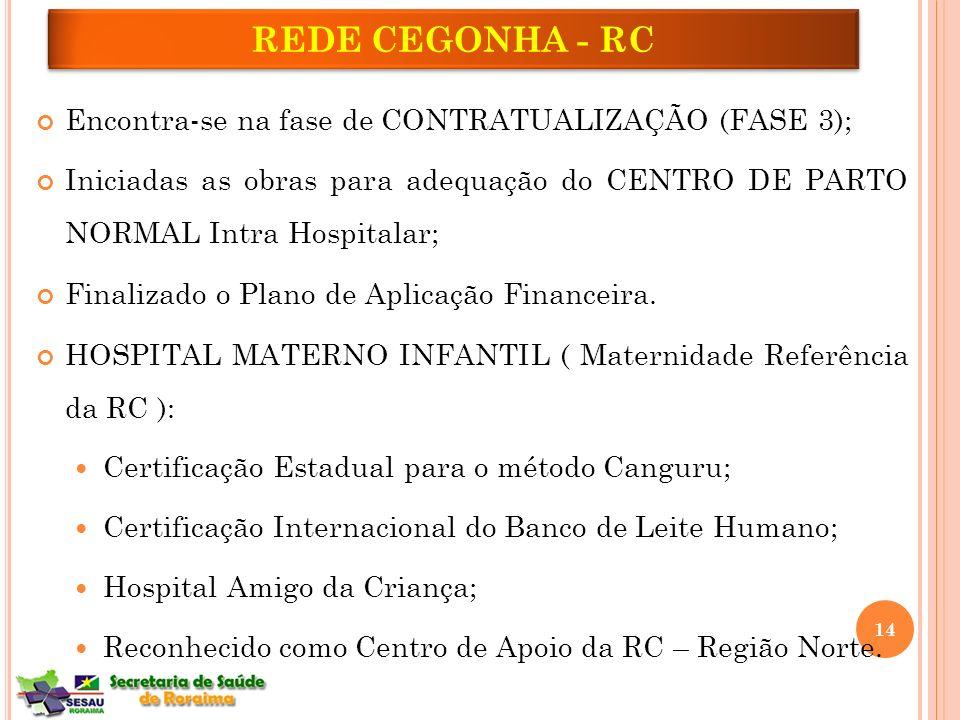 REDE CEGONHA - RC Encontra-se na fase de CONTRATUALIZAÇÃO (FASE 3);