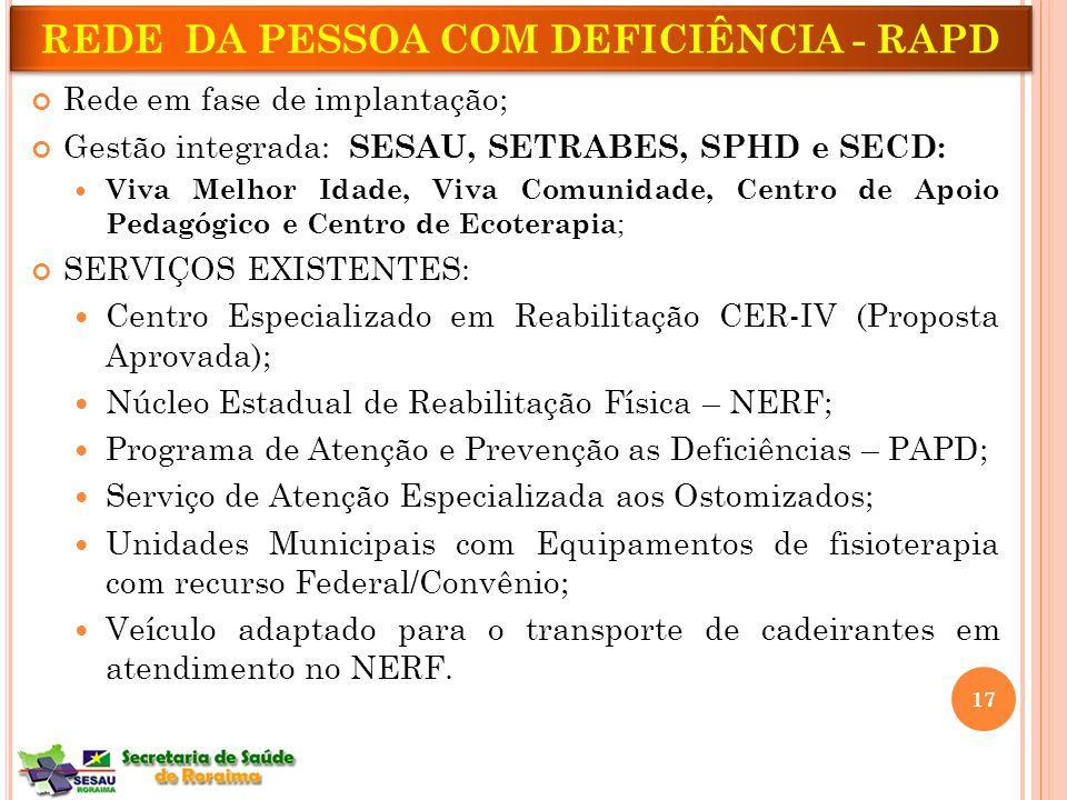 REDE DA PESSOA COM DEFICIÊNCIA - RAPD