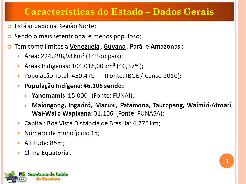 Características do Estado – Dados Gerais