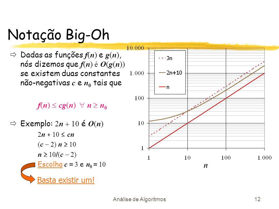 Notação Big-Oh Dadas as funções f(n) e g(n), nós dizemos que f(n) é O(g(n)) se existem duas constantes não-negativas c e n0 tais que.
