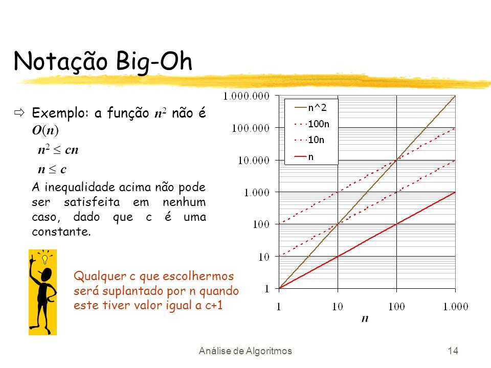 Notação Big-Oh Exemplo: a função n2 não é O(n) n2  cn n  c