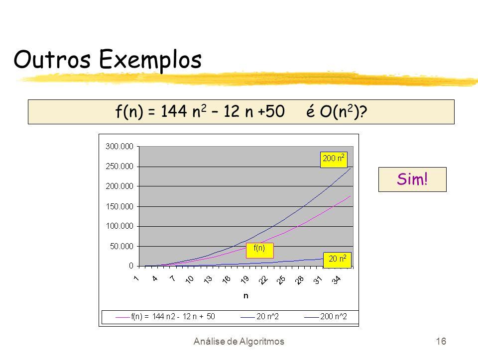 Outros Exemplos f(n) = 144 n2 – 12 n +50 é O(n2) Sim!