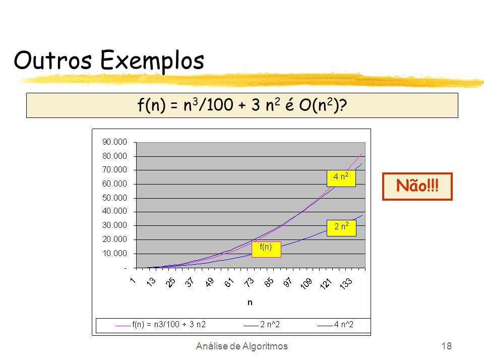 Outros Exemplos f(n) = n3/100 + 3 n2 é O(n2) Não!!!