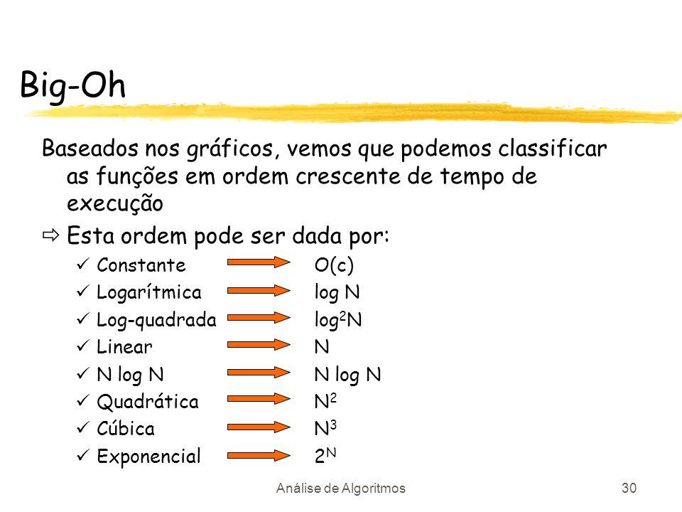 Big-OhBaseados nos gráficos, vemos que podemos classificar as funções em ordem crescente de tempo de execução.