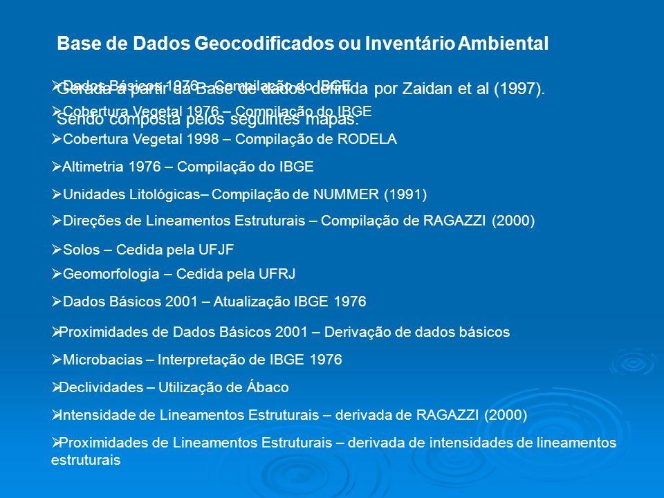 Base de Dados Geocodificados ou Inventário Ambiental