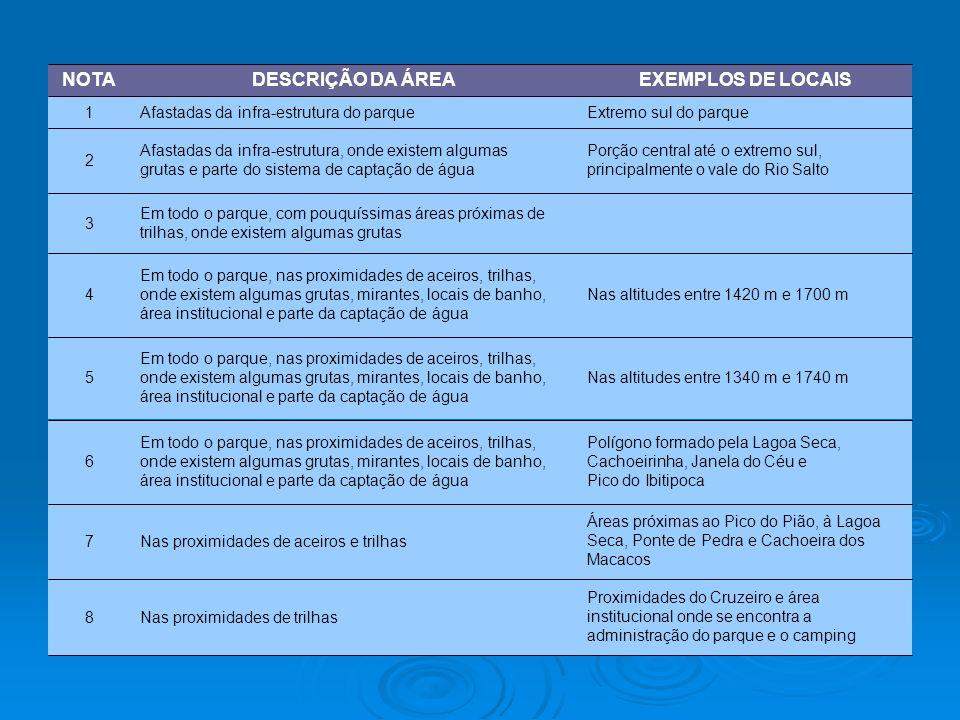 NOTA DESCRIÇÃO DA ÁREA EXEMPLOS DE LOCAIS